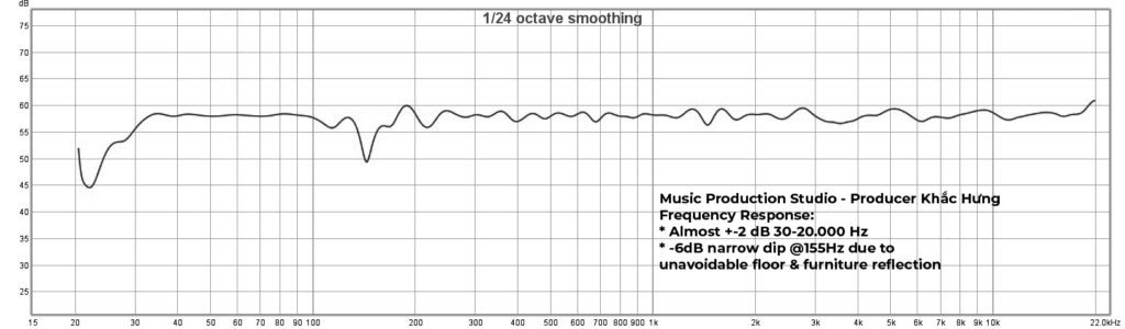 Khắc Hưng studio Frequency Response
