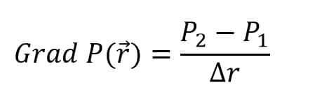 Cường độ âm thanh được đo như thế nào?